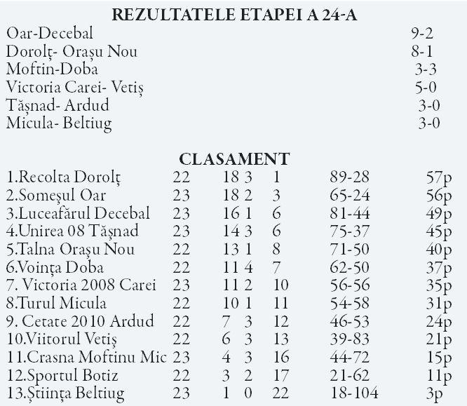 clas2