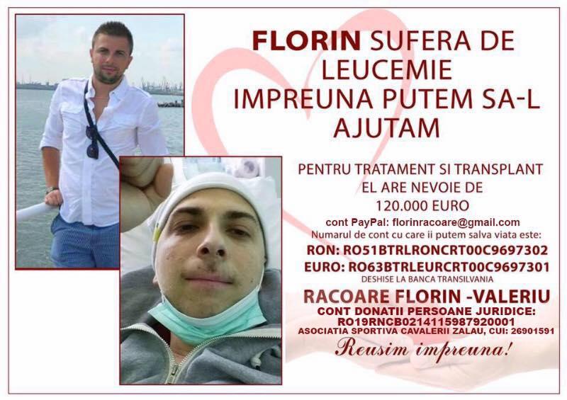 florin racoare